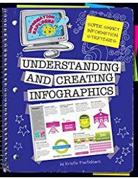 Understanding and Creating Infographics (Explorer Library: Information Explorer)